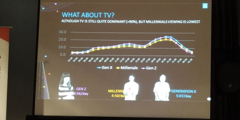 Nielsen TV stats | Aulia Masna/AdDiction